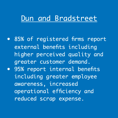 Graphic showing ISO benefits according to Dun and Bradstreet